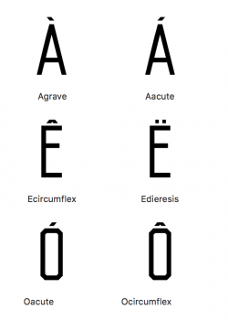 Glyphs from the typeface